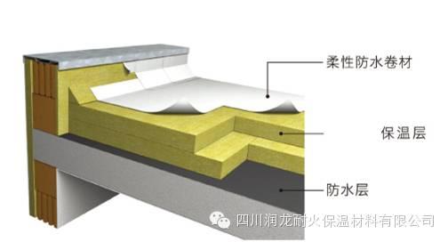 混凝土基层屋面系统