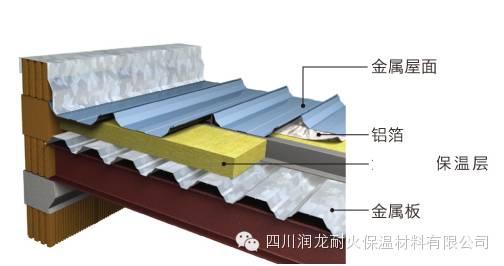 双层金属板屋面系统