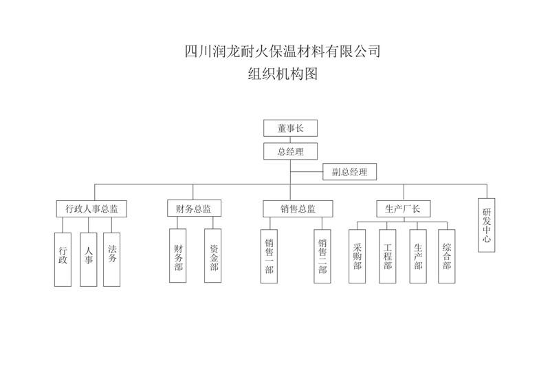 组织机构图(原图)_副本