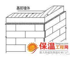 vwin德赢平台板外墙保温专项施工工艺